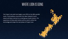 A test run of Loon Project is being made in New Zealand, from where 30 such balloons are going to be launched. These balloons will chart a fixed course, providing 3G like Internet access to around 50 testers. Special antennas are installed on homes of the volunteers.