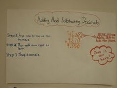 X: Archived Anchor Charts - Math - Ms. Glantz