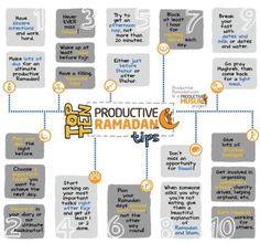 Ramadan Ramadhan Productivity Tips Planning Fasting Ramadan 2016, Ramadan Tips, Ramadan Activities, Ramadan Dubai, Ramadan Food, Islamic Quotes, Islamic Teachings, Muslim Quotes, Religious Quotes
