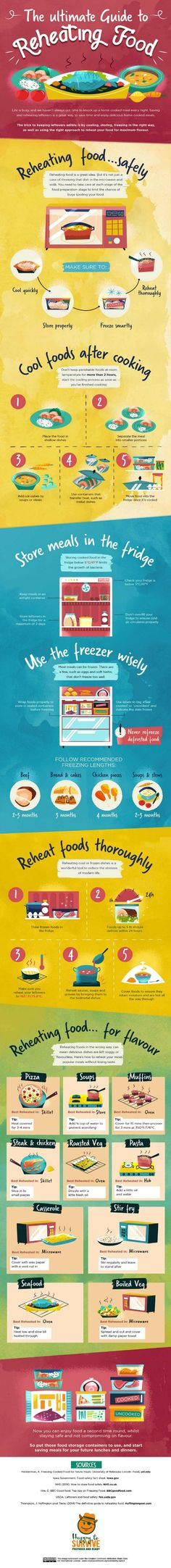 My top 9 easy low carb freezer meals - and an amazing infographic guide to reheating food. Cooking 101, Cooking Recipes, Cooking Hacks, Cooking Tools, Crockpot Recipes, Freezer Meals, No Cook Meals, Survival Food, Survival Kit