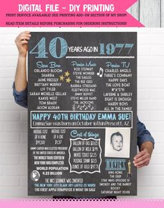 Items similar to 1978 or 40 Years Ago - Personalized Birthday Chalkboard Sign With Photo ***Digital File*** DIY PRINT on Etsy 40th Party Ideas, 40th Bday Ideas, Party Themes, Birthday Ideas, Bicycle Birthday Parties, 40th Birthday Parties, 4th Birthday, 40th Wedding Anniversary, Anniversary Parties