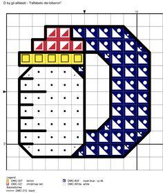 alfabeto dei biberon: D