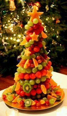 Tolle Idee nicht nur zum Weihnachtsfest