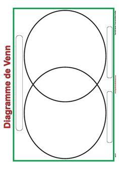 18 best diagrammes de venn images on pinterest venn diagrams ha mat17 diagramme venn ccuart Image collections