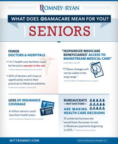 What Does Obamacare Mean For You?