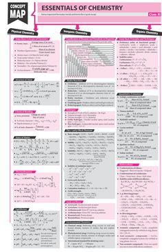 of Chemistry – – der Chemie – – Chemistry Basics, Chemistry Help, Chemistry Study Guide, Chemistry Worksheets, Organic Chemistry Reactions, Chemistry Classroom, Chemistry Lessons, Chemistry Notes, Physical Chemistry