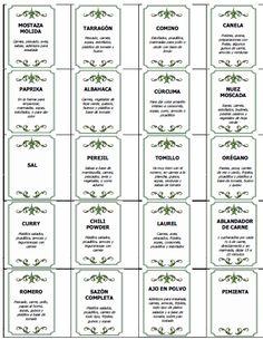 Mi Casa Organizada: Imprimible: Etiquetas Para Especias                                                                                                                                                     Más