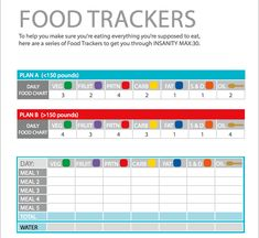 Insanity Max 30 Meal Plan and Prep