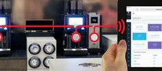 Koffiemachine IoT | Franke Coffee Systems