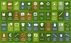 consumo responsable de los recursos naturales - Buscar con Google
