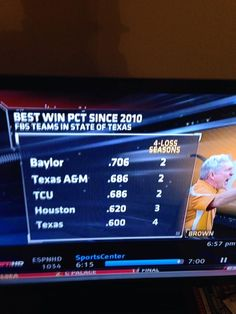Apologies to Mack Brown, but I love this graphic. // #Baylor Football -- Best in Texas since 2010. #SicEm
