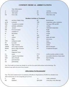 Common nursing abbreviations great cheat sheet for Nursing Board, Nursing Career, Nursing Tips, Nursing School Notes, Nursing Schools, Medical Coding, Medical Terminology, Medical Information, Medical Facts
