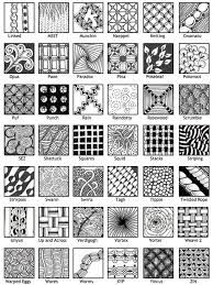 Image result for zentangle patterns