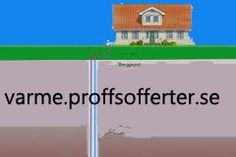 Om du siktar på att bygga ett helt nytt hus, kontorshus eller skola, eller ersätta din värme-och kylsystem, måste du överväga en geotermisk installation. varme.proffsofferter.se/about/varmepumpar/jordvarme.php