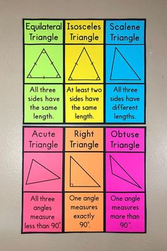 These eye-catching bulletin board posters will help your students learn the types of triangles and will look GREAT on your word wall with your anchor charts. Some of your students may need help me… Math Resources, Math Activities, Math Strategies Posters, Math Games, Fifth Grade Math, Ninth Grade, Seventh Grade, Gcse Math, Maths Algebra