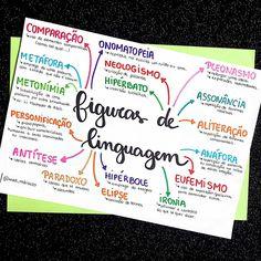 🔹◾Resumo de português sobre figuras de linguagem. . . . Resolvi postar esse resumo para mostrar que nem só de estudar exatas vive a vestibulanda aqui. Além disso, acho esse assunto bem importante para as provas e costumo confundir alguns. Deixei bem simplificado e só com uma definição fácil de guardar, que já me estimula a pensar nos exemplos. . . . Bons estudos!!! 😘❤️ . . #studygram #enem #enem2018 #resumos #estudos #estudar #vestibular #mapamental #mapasmentais Portuguese Grammar, Learn Portuguese, Portuguese Language, Mental Map, Study Organization, School Study Tips, Study Planner, Lettering Tutorial, Study Hard
