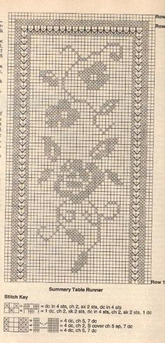 Learn to Crochet Table Runners - HASS DESIGN CROCHET - Crochet
