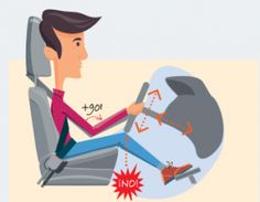 ¿Preparados para conducir? | exYge Consultores