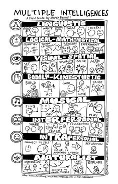 Multiple Intelligences poster by Marek Bennett