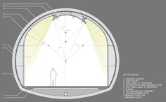 Bade Stageberg Cox