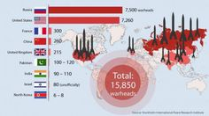 Number of nuclear warheads in January 2016