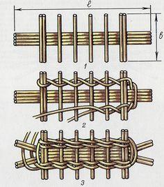 Плетение овального донышка — Компания Прут-Мастер, плетение мебели из лозы DNO