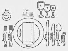 Resultado de imagen para protocolo en la mesa cubiertos
