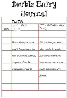 hatchet reader response essay To write a reader response, develop a clear thesis statement and choose example passages from the text that support your thesis next, write an introduction paragraph that specifies the name of the text, the author, the subject matter, and your thesis.