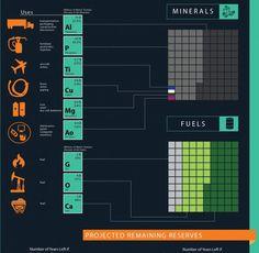 creative info graphics
