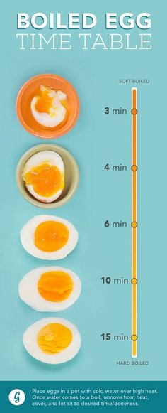 El huevo perfecto!