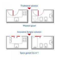 Buy Scrigno Pocket Single White Sliding Door System
