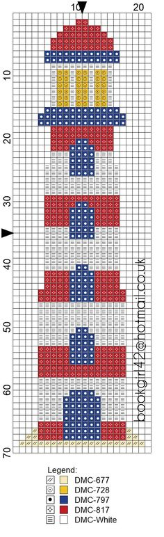 Lighthouse Nautical Sea Free Cross Stitch Pattern