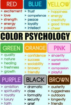 Whats your color
