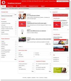 Intranet, Vodafone, 2011, http://members.ibforum.com/blogpost/660907/125367/2011-Entry--Vodafone