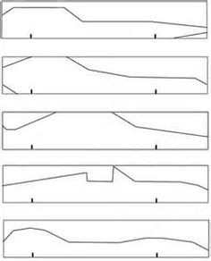 1000 images about pinewood derby on pinterest pinewood for Fastest pinewood derby car templates