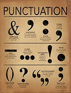 Amazon.com: Punctuation Writing and Grammar Poster for Home, Office, Classroom or Library: Office Products