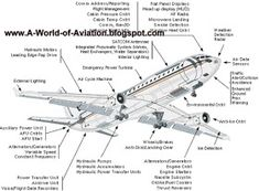 All Airlines News: aircraft parts airplane parts, aeroplane parts, p. Boeing 727, Boeing Aircraft, Pilot Career, Cessna 172, Pilot Training, Aviation News, Aircraft Parts, Head Up Display, Aircraft Design