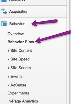 Behavior Flow: Better Insights, Better Marketing via Marketing Land Google Analytics, Behavior, Insight, Flow, Marketing, Learning, Behance, Studying, Teaching