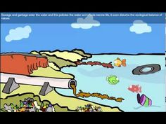 iBall Edu-Slide DEMO Video - Water Pollution