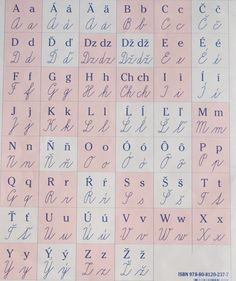 Confused when trying to read Slovak handwriting? Here's how to decipher Slovak cursive, including the whole Slovak alphabet. Slovak Language, Handwriting Styles, Vintage Jewelry Crafts, Cute Art Styles, Hungarian Embroidery, Blog Planner, Blogger Templates, Cursive, Blog Tips