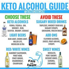 ¿puedo tomar kombucha con dieta cetosis?