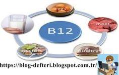 B12 vitamini eksikliği belirtilerinelerdir