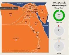 """النتائج الأولية حتى الآن 96% """"نعم"""" و2% """"لا"""" تابع نتائج #الاستفتاء على #الدستور لحظة بلحظة على #خريطة_الوطن  http://vote.elwatannews.com/show_map/elections  #الفرز #EgyVote2014"""