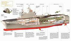 Russia's option to purchase the Mistral class assault ship from France is very likely to be deployed to the Black Sea region. Description from shaktiraj25.blogspot.co.uk. I searched for this on bing.com/images