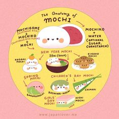 Japanese Travel, Cute Japanese, Japanese Food, Cute Food Art, Cute Art, Kawaii Drawings, Cute Drawings, Recipe Drawing, Arte Sailor Moon