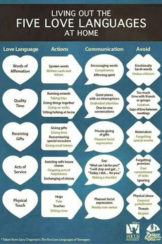 5 love language