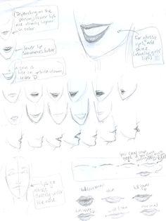 Lips tutorial by burdge on DeviantArt