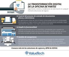 Valuetech Chile (@ValuetechChile)   Twitter Types Of Innovation, Chile, Twitter, Entryway, Chili