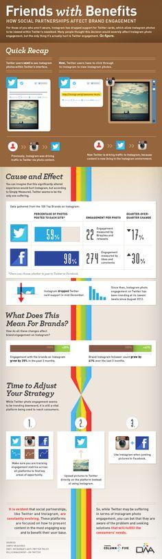 Twitter vs. Instagram #infografia #infographic #socialmedia