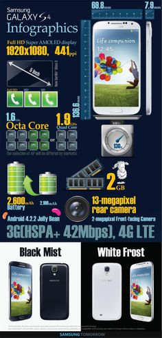 Samsung Galaxy S4 #infografia #infographic